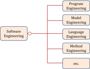 SoftwareEngineering